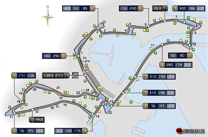 Circuito Urbano De Valencia : Circuito de valencia europa fórmula f