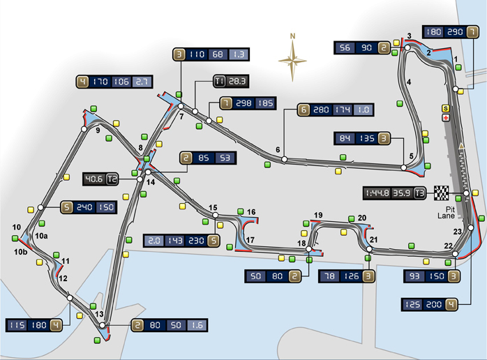 Circuito Callejero De Marina Bay : Circuito de marina bay singapur fórmula f