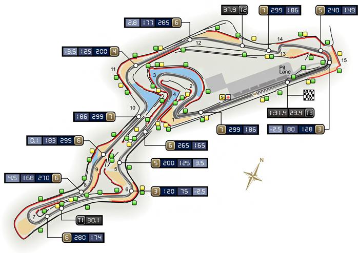 Circuito Nurburgring : Circuito de nürburgring alemania fórmula f