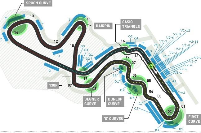 Circuito Japon : Circuito de suzuka japón fórmula f