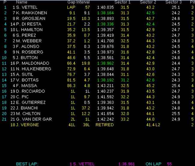 [Imagen: Resultados-de-carrera.-GP-Baréin-2013.png]