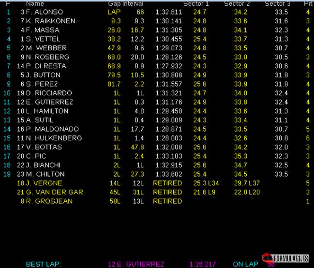 [Imagen: Resultados-de-carrera.-GP-España-2013.png]