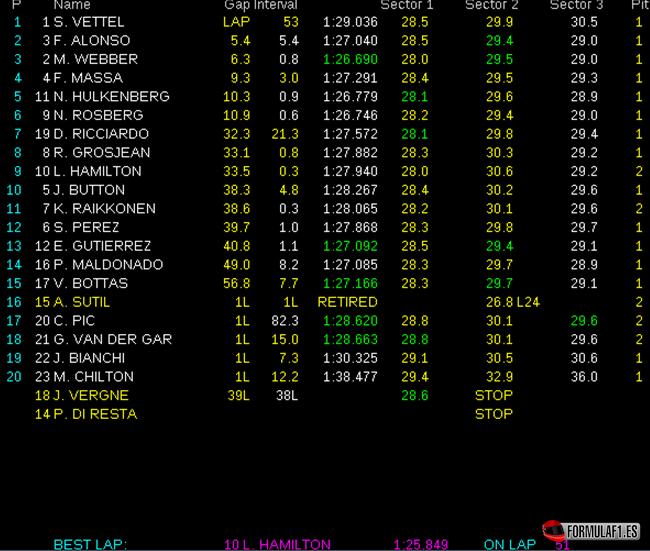 [Imagen: Resultados-de-carrera.-GP-Italia-2013.png]