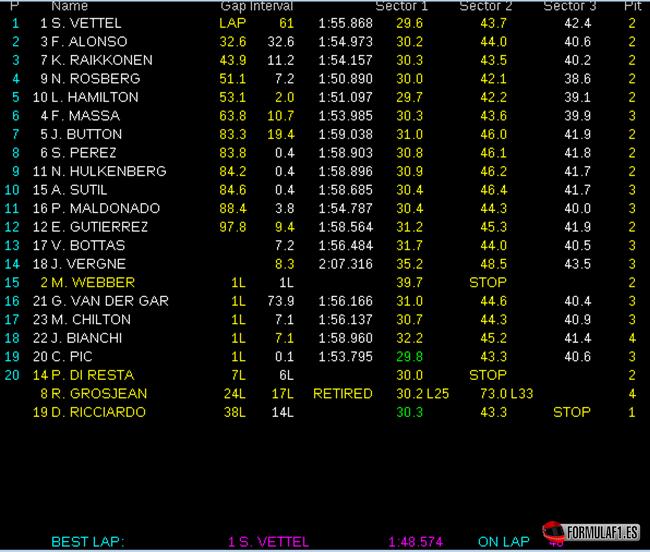 [Imagen: Resultados-de-carrera.-GP-Singapur-2013.png]