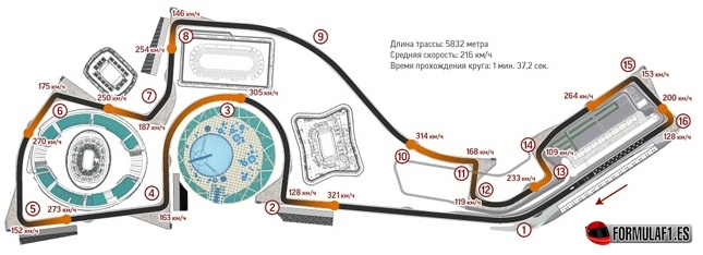 Gran Premio de Rusia 2017 655x10000_out__