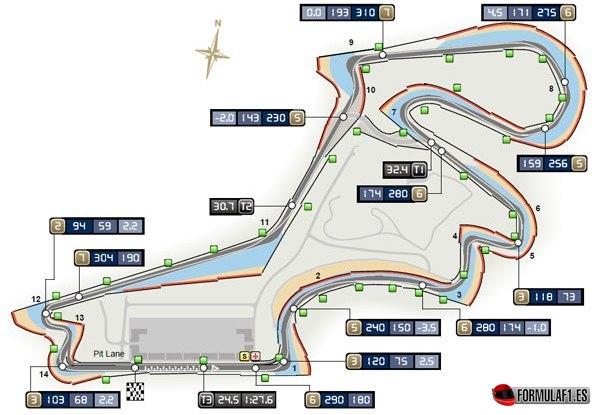 Circuito de Istanbul Park en Turquía