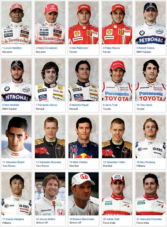 Pilotos F1 2009