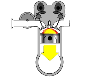 Combustión normal dentro del cilindro