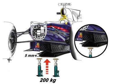 Nuevas pruebas de flexibilidad del splitter en Monza 2010