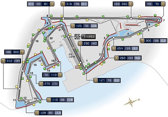 Circuito Yas Marina en Abu Dhabi