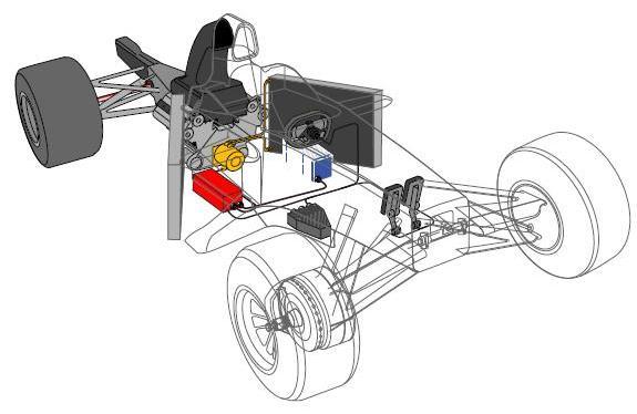 Esquema de la situación de los componentes del KERS en un F1