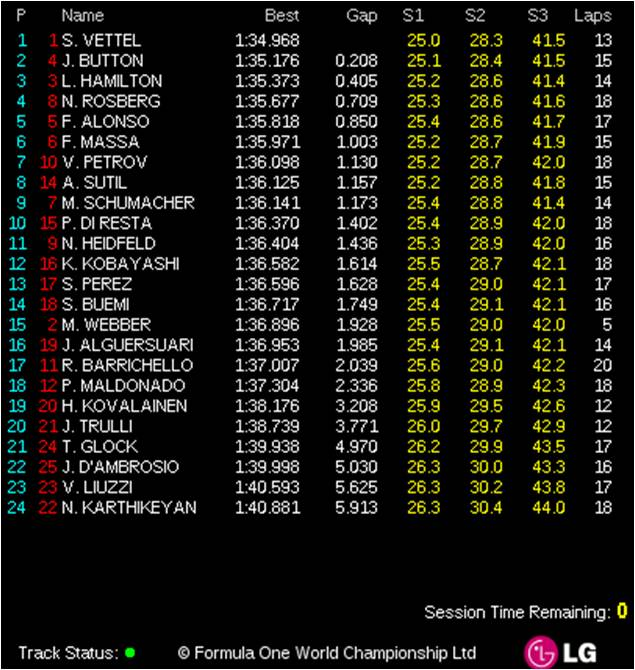 GP China, Libres 3