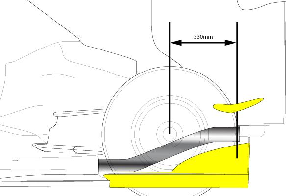 Salidas obligatorias de los escapes de F1 en 2012
