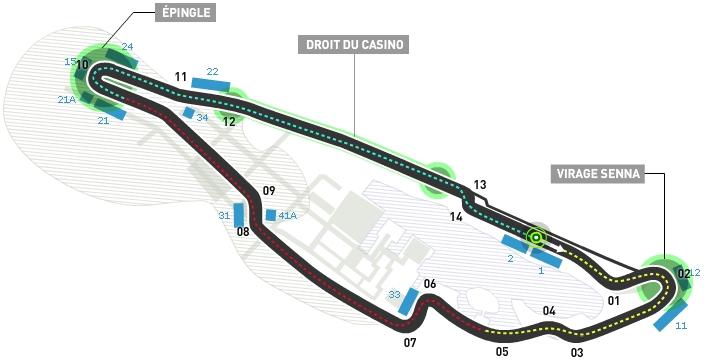 Circuito de Montreal