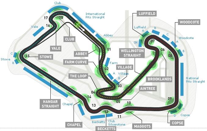Silverstone (Gran Bretaña)