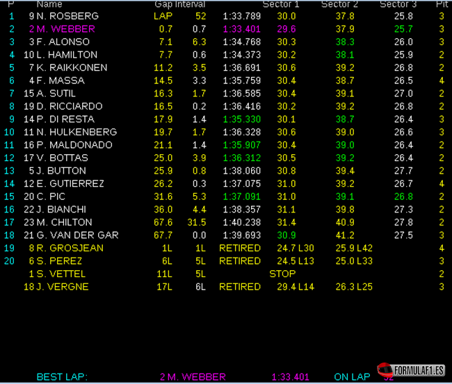 GP de Gran Bretaña 2013: Nico Rosberg vence en una carrera marcada por la polémica con las Pirelli