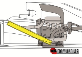 Intercooler de aire en F1