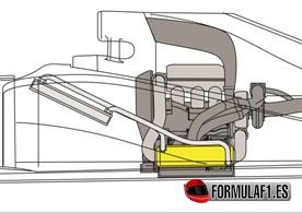 Intercooler aire-agua en F1