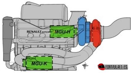Configuración del motor Renault