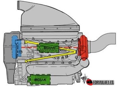 Configuración del motor Mercedes