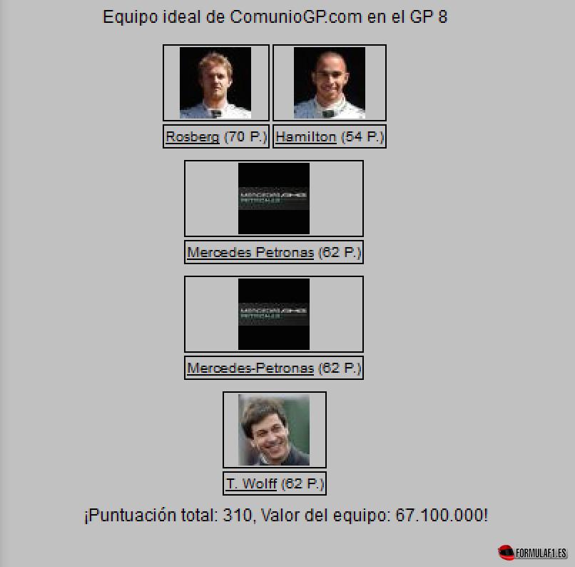 topgp8