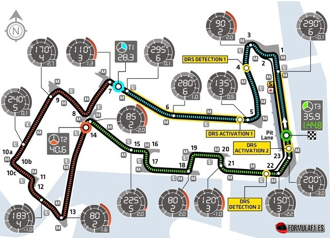Circuito de Marina Bay (Singapur)