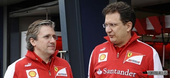 Fry, Tombazis, Ferrari