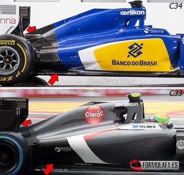Test de Jerez 2015: Análisis técnico (1ª parte)