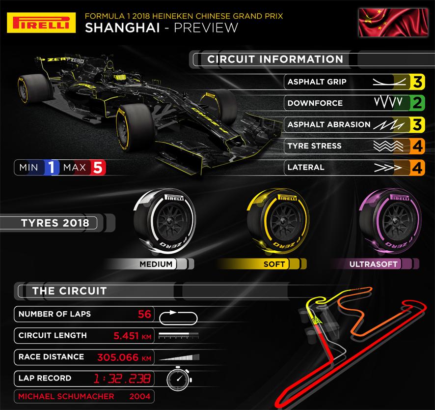 Previo del GP de China 2018: Tercer asalto de Vettel contra Hamilton