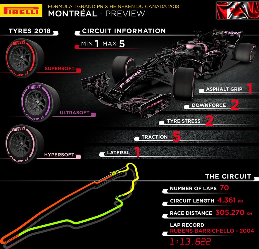 Previo del GP de Canadá 2018: Hamilton buscará la séptima ante la penalización de Ricciardo
