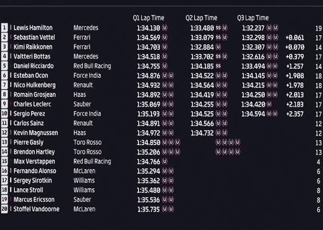 Calificación GP EE.UU. 2018