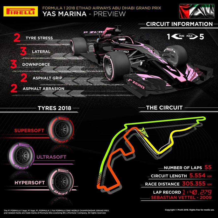 Previo del GP de Abu Dabi 2018: Alonso se despide de la F1 en Yas Marina